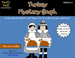 thanksgiving turkey mystery graph by colley tpt