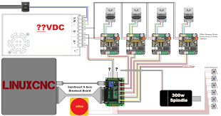 Stepper Motor Driver Wiring Diagram Pibot Motor Driver Sain Smart 5 Axis Connection General