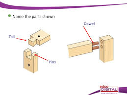 All Types Of Wood Joints Pdf by 23 Joints