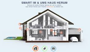 Smart Home Technology by Smartlive