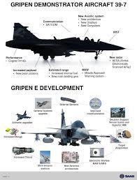 defense industry daily the globe at war