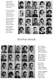 brawley union high school yearbook index of names t z for the 1938 1979 boyd tx school yearbooks