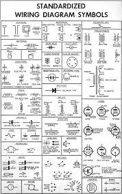 automotive wiring schematic symbols wiring diagram and schematic