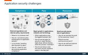 how to leverage cognitive technology to think like a security expert