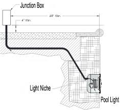 pool light junction box install led pool lights this weekend