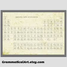 periodic table poster large antique periodic table of elements poster science chemistry vintage