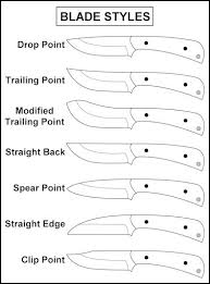 different types of kitchen knives and their uses how to choose the best knife for survivopedia