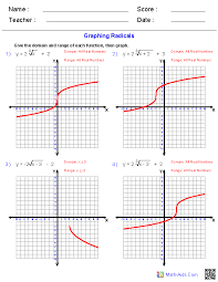 math function worksheets radical functions worksheets math