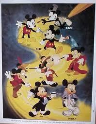 mickey mouse manipulation disney blog