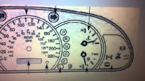 kia sorento dashboard warning lights u0026 symbols what they mean