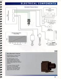 Map Sensor Symptoms 6 0 Fix For Various Running Problems Must Read Ford Truck