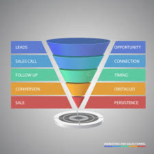 sales funnel template for your business stock vector image 50565807
