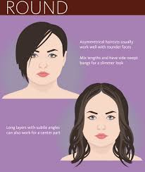 hairstyles based on the shape of head infographic how to choose the right hairstyle for your face shape