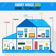 House Technology by Smart House Home Technology Gadgets For Smart Life Flat Style