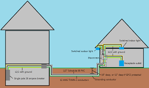 electrical wiring to a detached garage home improvement stack