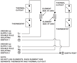 newlec flat back cistern water heater