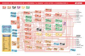 Refineries In Usa Map by La Rabida Huelva Refinery A Barrel Full