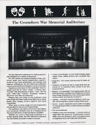hss 105 your own gpu greensboro coliseum complex