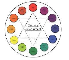 what colors make purple paint what paint colors make purple paint color ideas