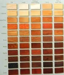 kitchen cabinet stain colors on oak changing kitchen cabinet stain color erinromito co