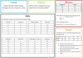 data mathematics pret homeworks