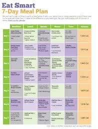 food diet plans 28 images well balanced diet meal plan
