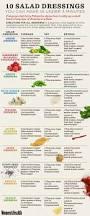 salad dressings rebel dietitian