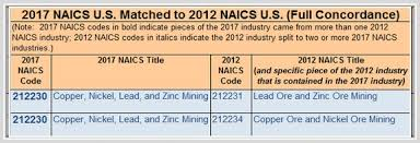 naics codes frequently asked questions naics association