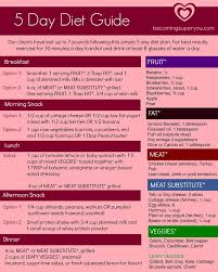 best 25 calorie chart ideas on pinterest vegetable calorie