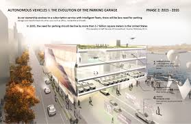 Size Of A Two Car Garage The Self Driving Car Could Eliminate The Parking Garage U2013 Arrowstreet
