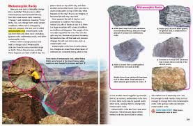 Types Of Rocks Rocks U0026 Minerals From The Old Science Book Portable 586