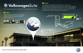volkswagen ddb volkswagen suite дизайн и брэндинг volkswagen ddb buenos aires