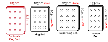 Super King Bed Size What Is The Size Difference Between A California King And Super
