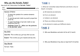 Periodic Table Timeline Ks3 Atoms L2 Periodic Table By Sciencebabe Teaching Resources Tes