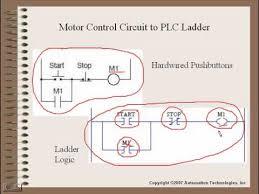plc training introduction to plc ladder logic part 1 youtube