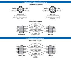 7 pin trailer connector wiring diagram for tractor outstanding