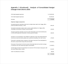 Business Budget Template Excel Free Budget Estimate Template Business Marketing Budget Plan