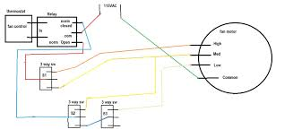 furnace fan wiring diagram kwikpik me