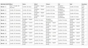 12 week workout plan template eoua blog