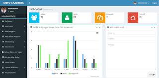 membuat database akademik dengan mysql sistem informasi akademik sekolah dengan php dan mysql