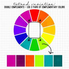 use the hidden meaning of color in your art color wheels wheels