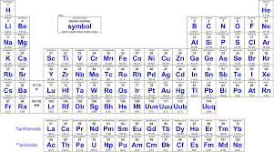atomic number periodic table periodic table periodic table with names mass and atomic number