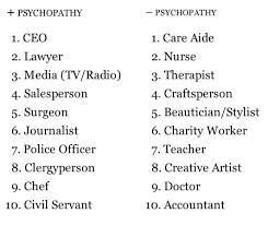 top ten jobs psychopaths psychopaths sociopaths narcissists
