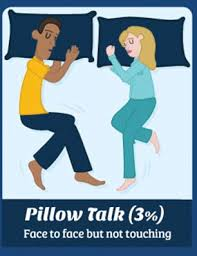 Couples Sleeping Meme - what does your sleeping position say about your relationship