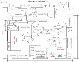 kindergarten floor plan layout kindergarten classroom layout preschool classroom layout