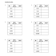 percents worksheet table of common percents worksheets 50 best