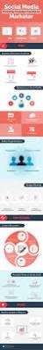 social media plan 20 step social media marketing strategy infographic