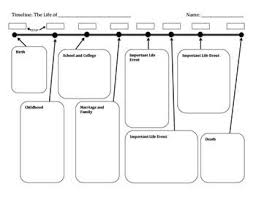 writing a biography graphic organizer story timeline template etame mibawa co