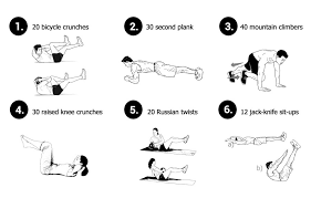 home workout plan exercises workouts guidelines