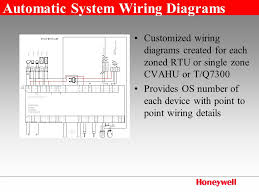 rapidzone honeywell u0027s commercial zoning solution ppt video